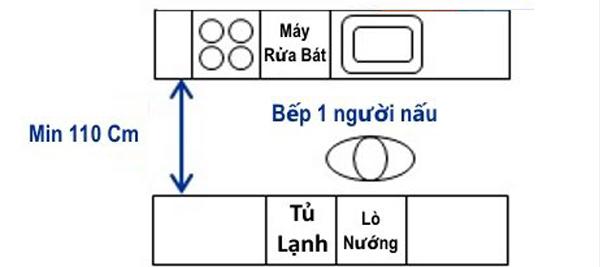 khoang-cach-tu-bep-1-ng-nau