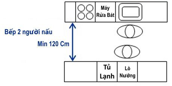 khoang-cach-tu-bep-2-ng-nau